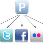How to Tie all your Social Media Marketing Together