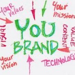 How to Define Your Personal Brand in 10 Steps