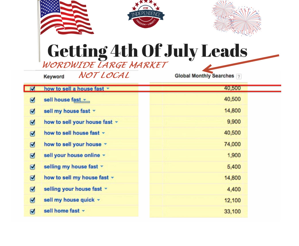 Free Yourself Of Crap Products – Gain Independence from False Promises