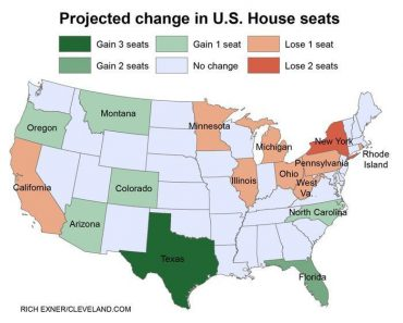 Projected Change in U.S. House Seats