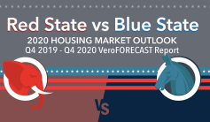 Red State Vs. Blue State Housing Markets in 2020