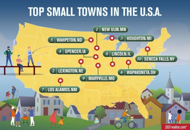 top 10 small towns in the USA